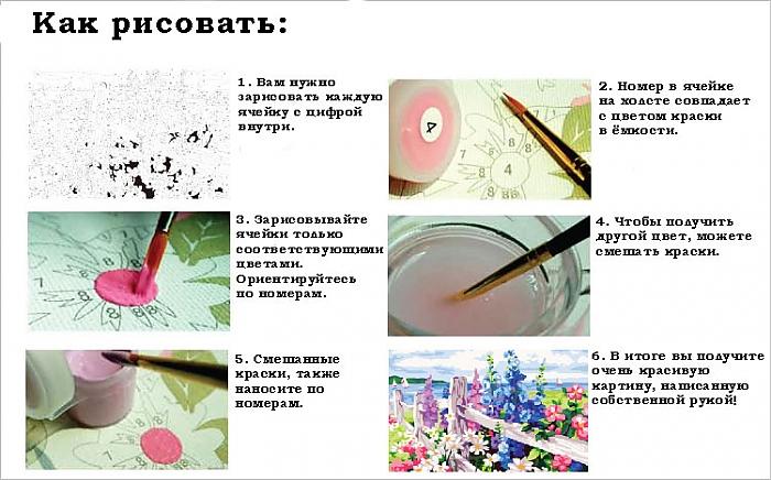 Как рисовать картины по номерам инструкция